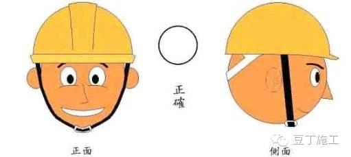 施工安全,从头做起,正确佩戴安全帽的方法_1