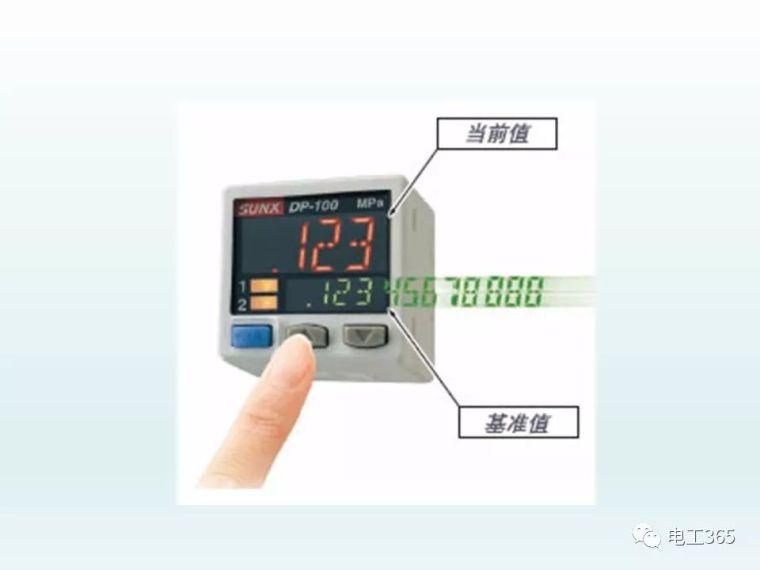 全彩图详解低压电器元件及选用_47