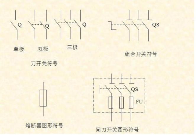 电气图形符号大全13页