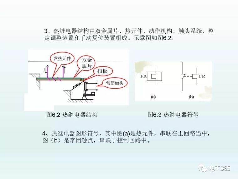 全彩图详解低压电器元件及选用_26