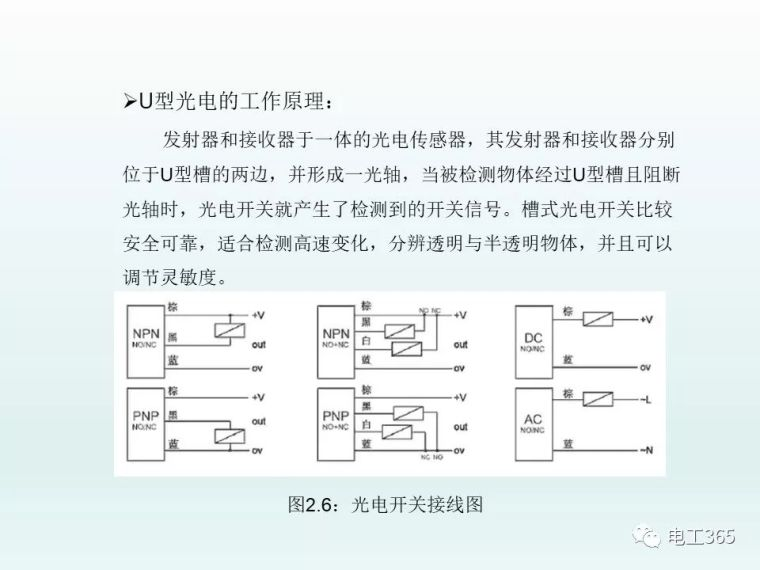 全彩图详解低压电器元件及选用_10