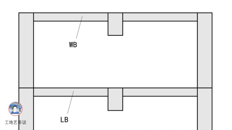 结构钢筋89种构件图解一文搞定,建议收藏!_52