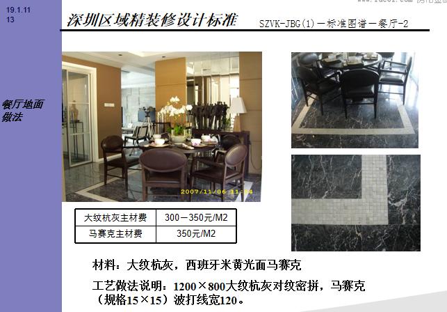知名企业深圳区域高端产品精装修单价标准_5