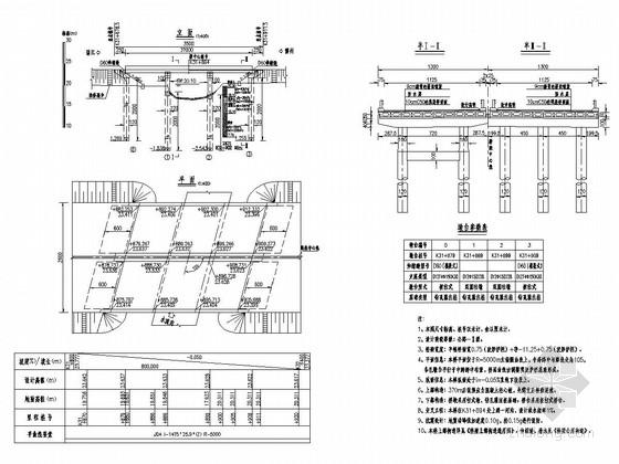 3-10m后张预应力砼空心板桥全套施工图(14张)
