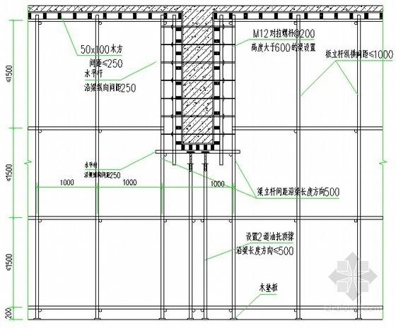 [四川]高层商业住宅楼模板工地施工方案(中建)