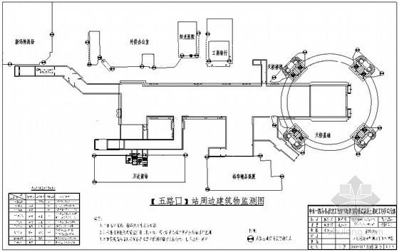 [陕西]轨道交通工程施工监测与测量方案
