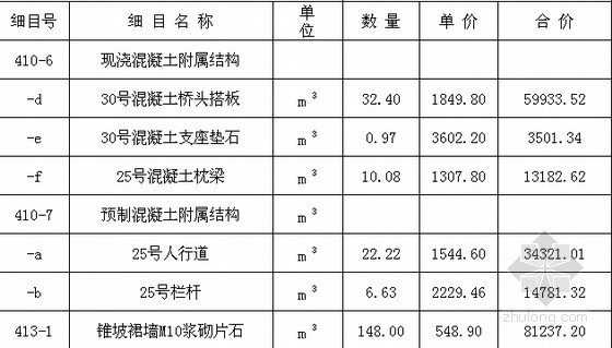 [潜江]2009年危桥加固改造清单报价书(同望软件)
