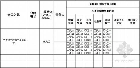 [采购管理]供应商评价表(年终)