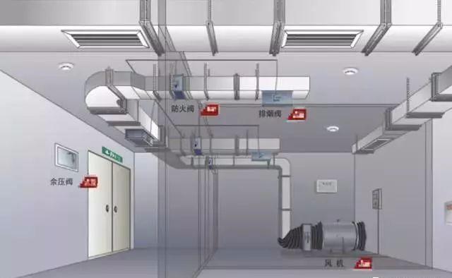 满满的干货!消防系统的组成及易出问题、产生的原因、处理方法_2