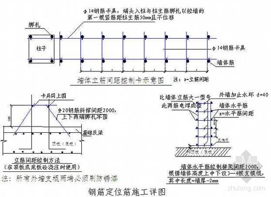 安徽某体育馆钢筋工程施工方案(直螺纹套筒连接 电渣压力焊 闪光对焊)