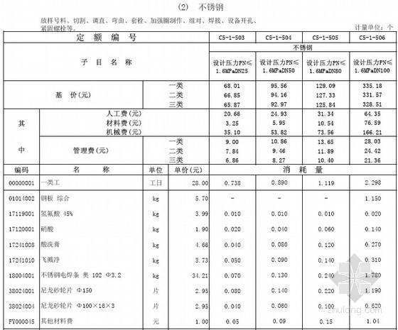 [广东]安装工程综合定额(2006版)第五册838页
