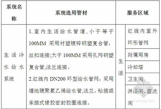 [浙江]高层住宅楼雨季施工方案及抗台风措施