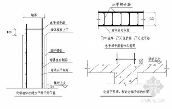 [四川]高层商住楼钢筋工程施工方案(中建)