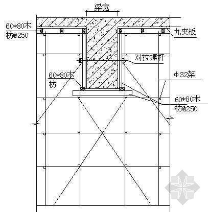 梁模支设节点图