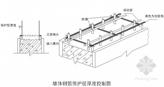 [内蒙古]别墅项目投标施工组织设计(短肢剪力墙)