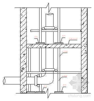 泵管加固示意图