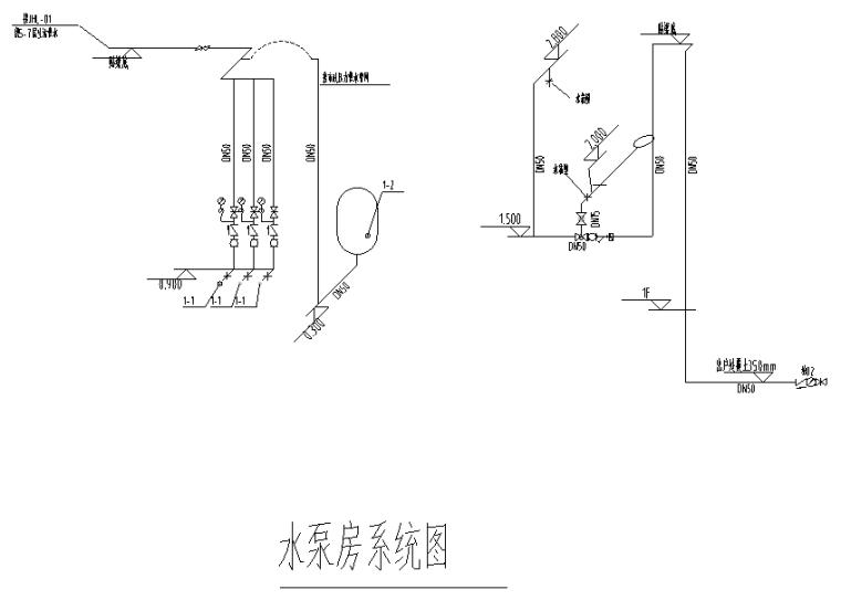 水泵房系统图
