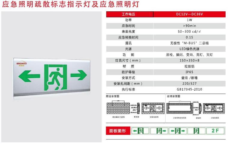 博朗耐智能疏散系统图(符合应急照明新规)
