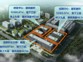 知名企业办公用房绿色施工达标工地过程总结汇报(图文并茂)