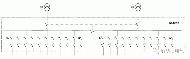 UPS电源和双电源切换方法?资料下载-双电源转换的方式