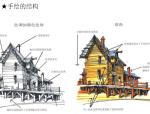 景观手绘效果图表现技法教程PPT