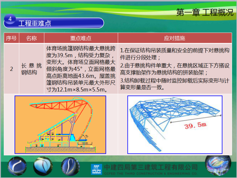 住房和城乡建设部绿色施工科技示范工程中期汇报(共75页)_2