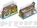 建筑工程施工工艺样板要点图集(BIM技术应用)