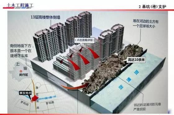 基坑的支护、降水工程与边坡支护施工技术图解_38