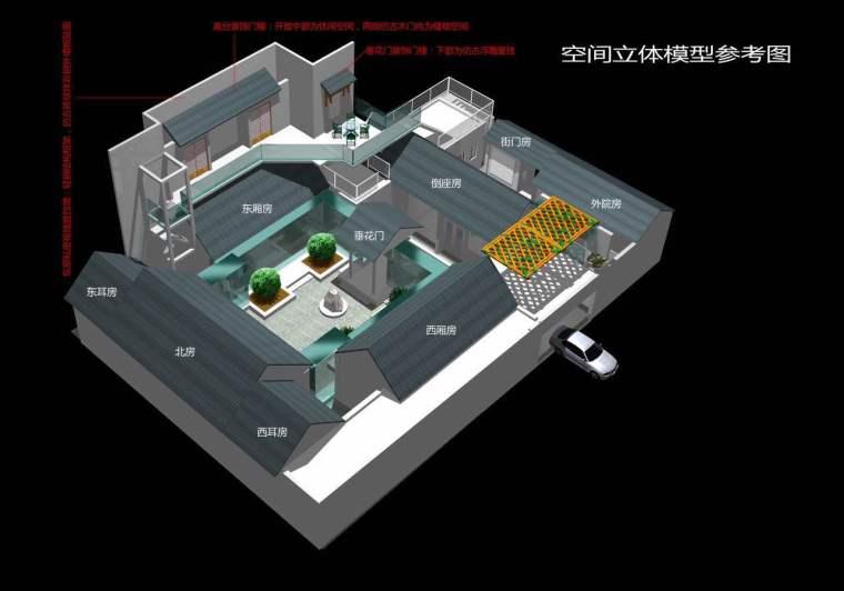 院落立体模型-大经厂胡同四合院改造工程第1张图片