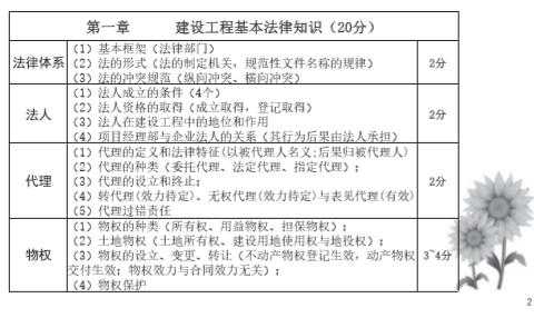 2016一建法规精讲陈老师