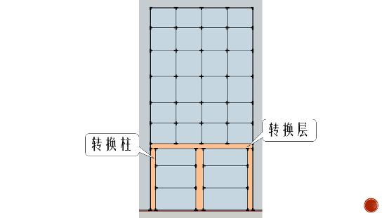 5种柱子的2种标注方法,啥叫嵌固部位?soeasy!_4
