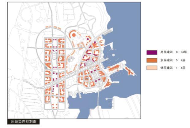 抚州市城市新区中心区控制性详细规划设计方案-竖向控制图