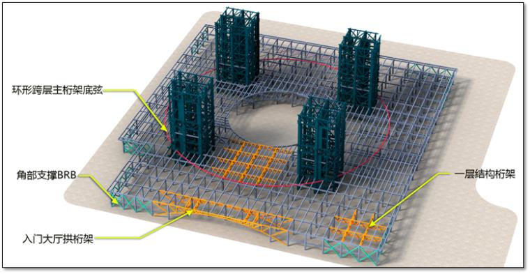 钢结构科技馆施工组织设计汇报(附图丰富,钢框架)_4