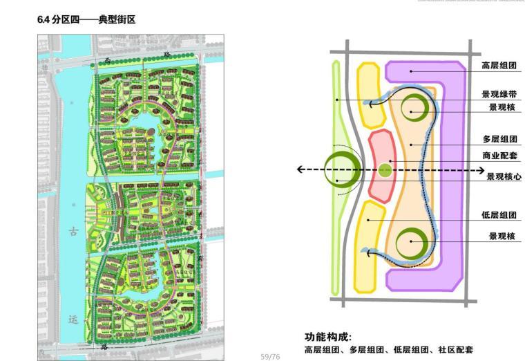 [江苏]某经济技术开发区扬子津古镇片区概念规划及重点地块城市设计PDF(78页)_5