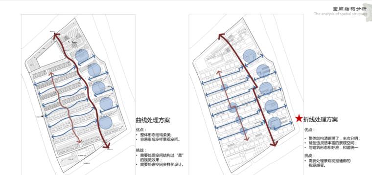 [上海]滨江凯旋门景观方案深化设计文本PDF(92页)-AECOM_15