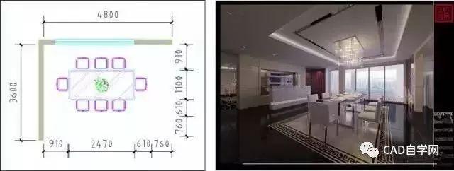 设计师终极福利!所有户型室内设计尺寸图解分析,建议永久收藏!_3
