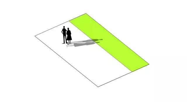 如何把握边界关系(上)