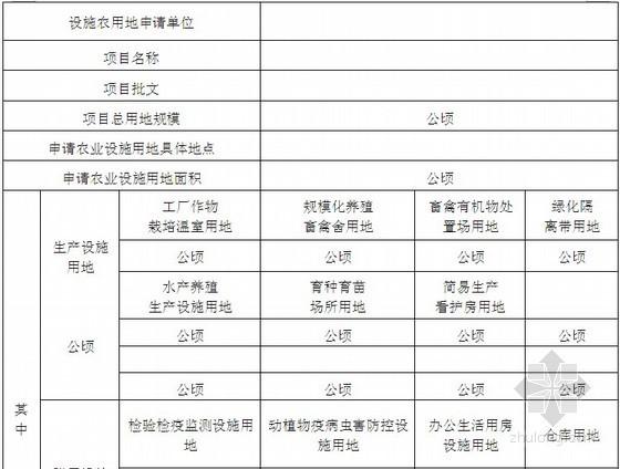 重庆市设施农用地项目前期手续办理表格(全套)
