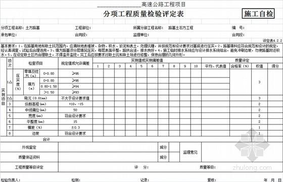 土方路基质量检验评定表