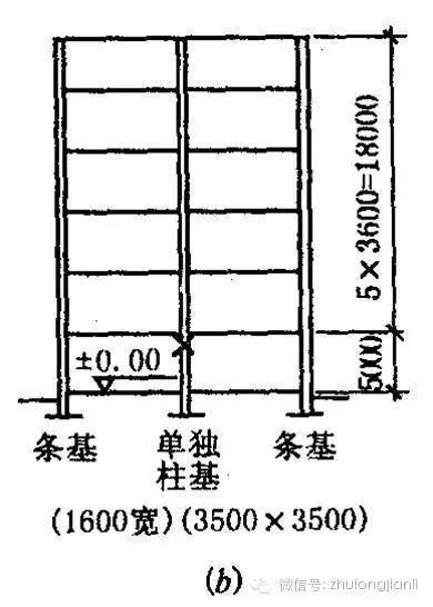 结构施工质量事故案例剖析