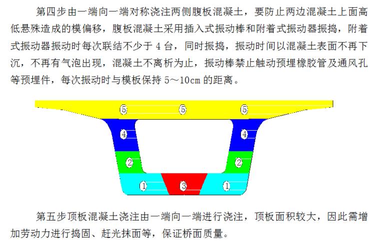 铁路客运专线687孔箱梁预制制梁场实施性施工方案(109页)