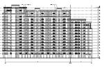 [浙江]高层框架剪力墙结构住宅及车库设计施工图(绿城)