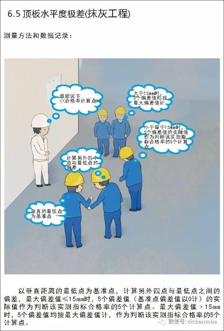 详解在建工程实测实量可视化体系(全套),完美!!!!_46