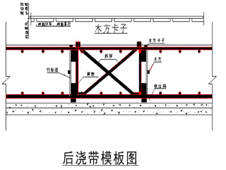 [北京]剪力墙结构回迁房项目模板施工方案(52页)