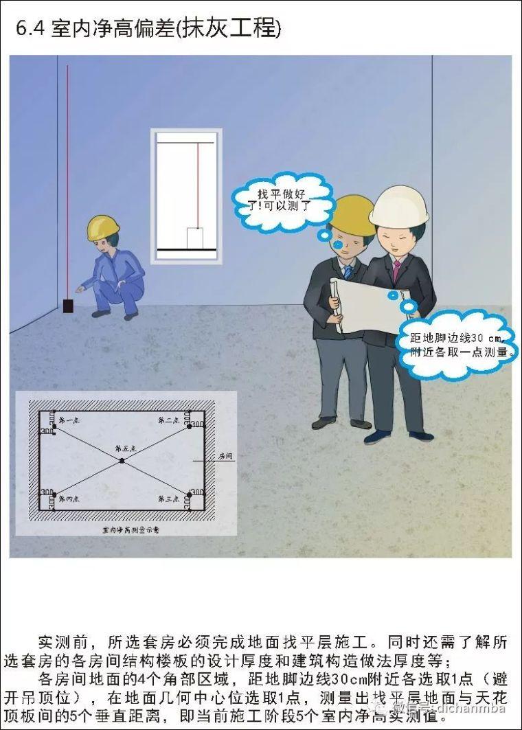 详解在建工程实测实量可视化体系(全套),完美!!!!_43
