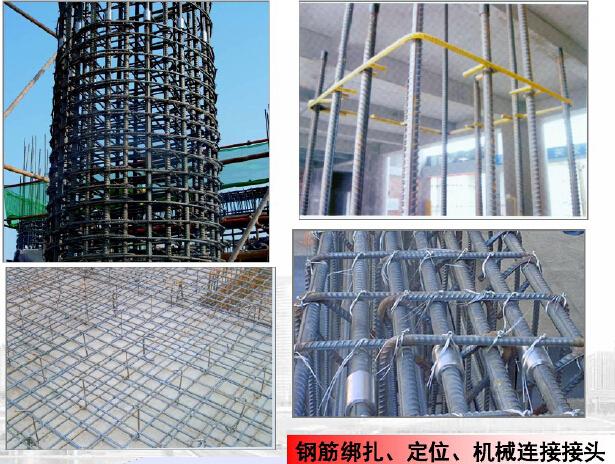 建筑工程深化设计及质量管理实施精讲(189页,案例分析)