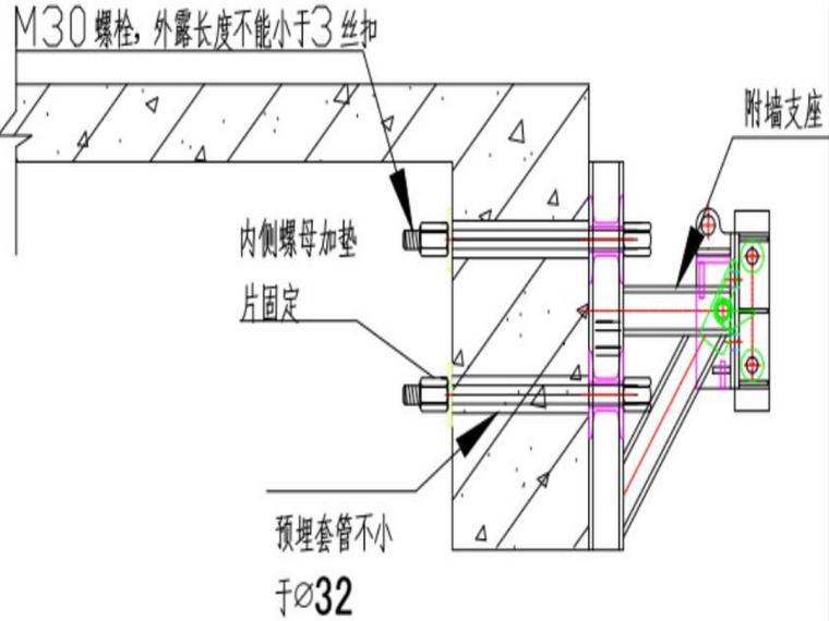 郑州棚改项目附着式升降脚手架施工方案-支座固定方法