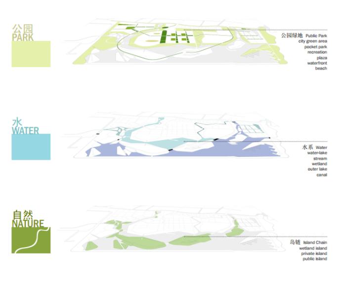 [上海]蓝色港湾旅游区概念性景观规划设计_7
