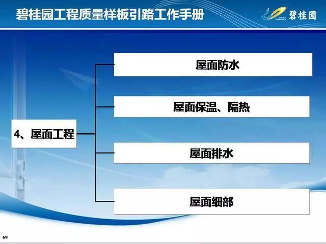 碧桂园工程质量样板引路工作手册,附件可下载!_61