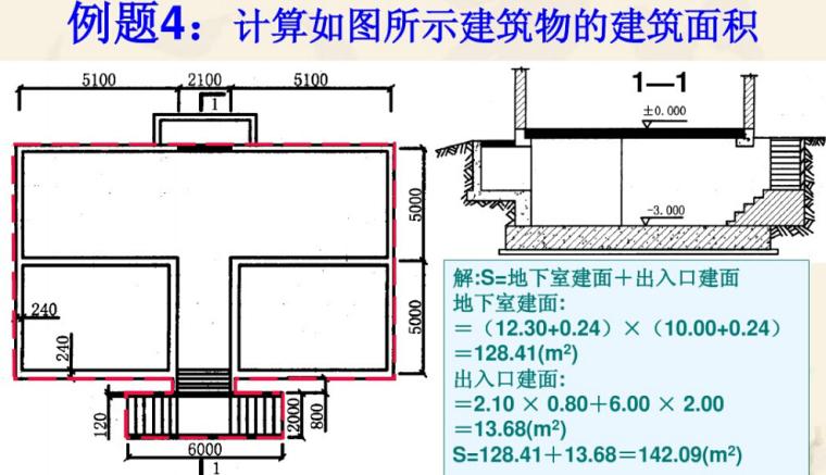 工程造价从入门到精通PPT讲义2004页(识图、定额、工程量计算)